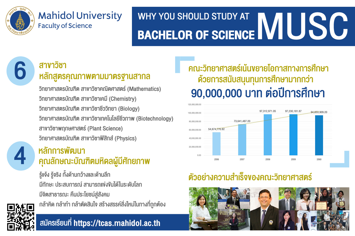 Why Faculty of Science Mahidol University