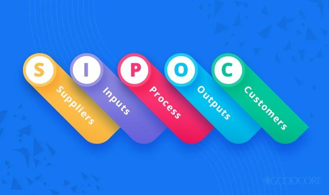 SIPOC งานบริหารและธุรการ
